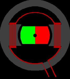 Innenpolgenerator - Wechselstromgenerator
